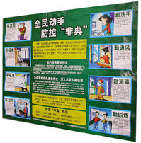 """8 Steps Towards SARS Prevention"", public information poster issued by the Chinese government in 2003."